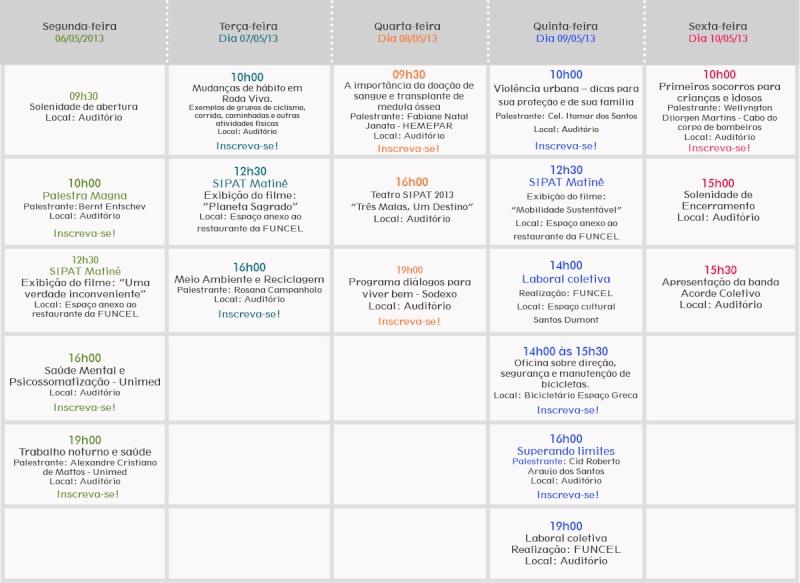 SIPAT 2013 - Programação Completa Tabela10