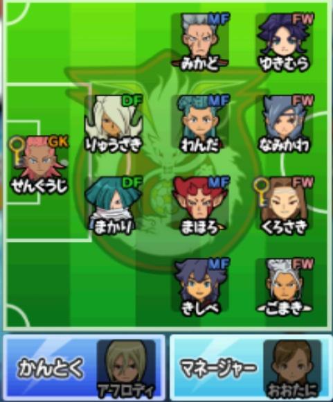Mes Teams puissantes et originales Equipe10