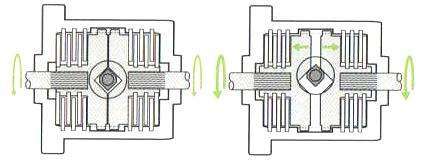 2. Préparation de la transmission - C. Transmettre avec fiabilité la puissance à la route 10_dgl10