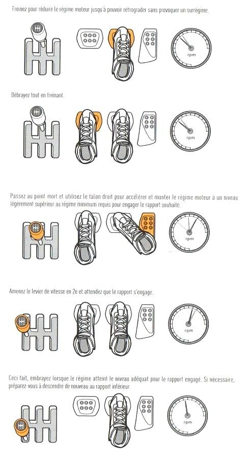 5. Réduire ses temps au tour - A. Se préparer à accélérer en sortie de virage 1_fig_10