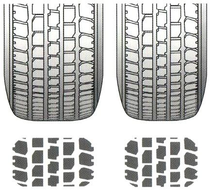 6. Monte de pneus hautes performances - A. S'accrocher à la route 1_larg10