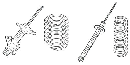 5. Amélioration de la suspension - A. Obtenir la tenue de route souhaitée 1_ress10