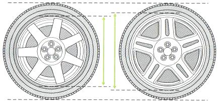 6. Monte de pneus hautes performances - A. S'accrocher à la route 2_tail10