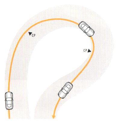 4. Perfectionner sa technique en virage - B. Définir une trajectoire 4_fig_10