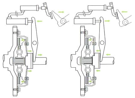2. Préparation de la transmission - B. Limiter la perte de puissance et augmenter la réactivité 5_embr10