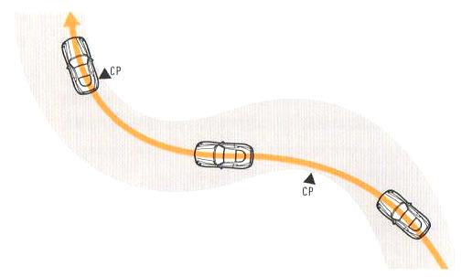 4. Perfectionner sa technique en virage - B. Définir une trajectoire 5_fig_10