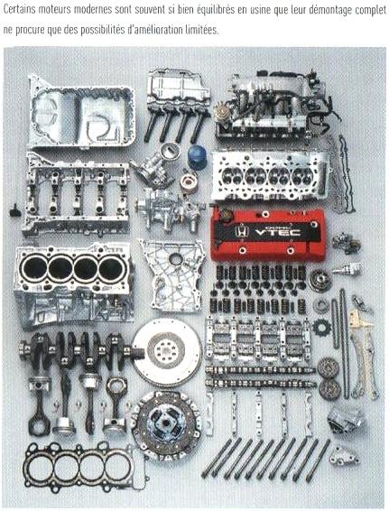 1. Amélioration des performances moteur - B. Libérer tout le potentiel de la voiture 5_vtec10