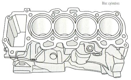 1. Amélioration des performances moteur - B. Libérer tout le potentiel de la voiture 6_bloc10