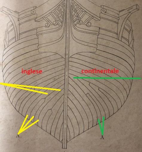 BOUNTY 1:46 - NUOVO CANTIERE CON VASCELLO DA  CONTINUARE/MIGLIORARE Img_2516