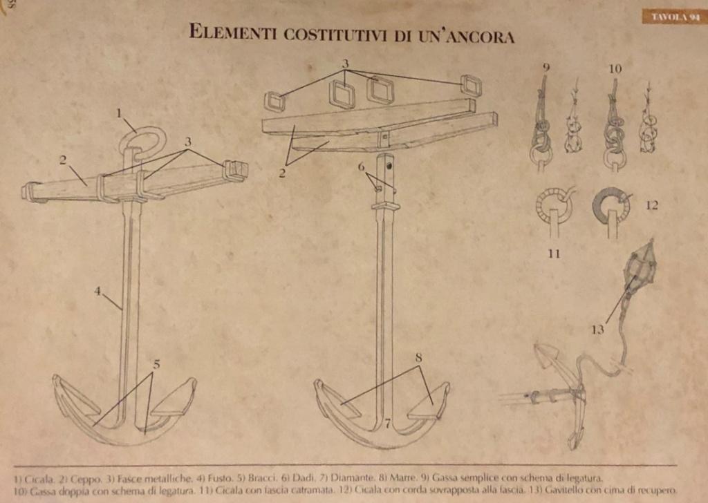 constitution - USS CONSTITUTION di Barbone - Pagina 3 Img_3110
