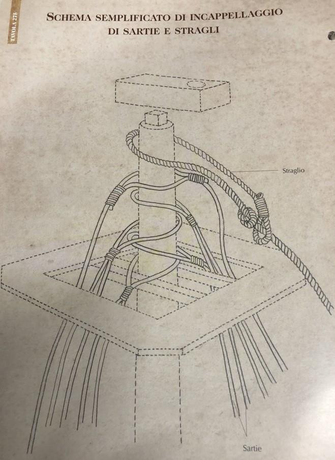 costruzione - Presentazione modellino in costruzione  - Pagina 2 Img_3113
