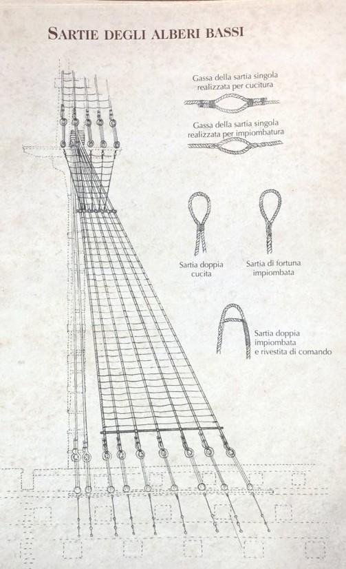 costruzione - Presentazione modellino in costruzione  - Pagina 2 Img_3114