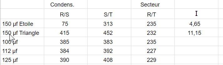 Robland x260 -  choix variateur onduleur 220/380 ? - Page 3 38210