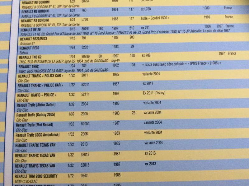 Fil rouge 2021 * AUTOBUS PARISIEN TN6 C2 HELLER au 1 / 24 2ed85b10