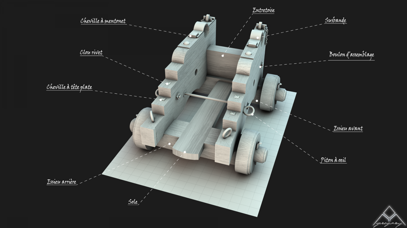 Canons vaisseau de 74 canons par Greg_3D Affut_10