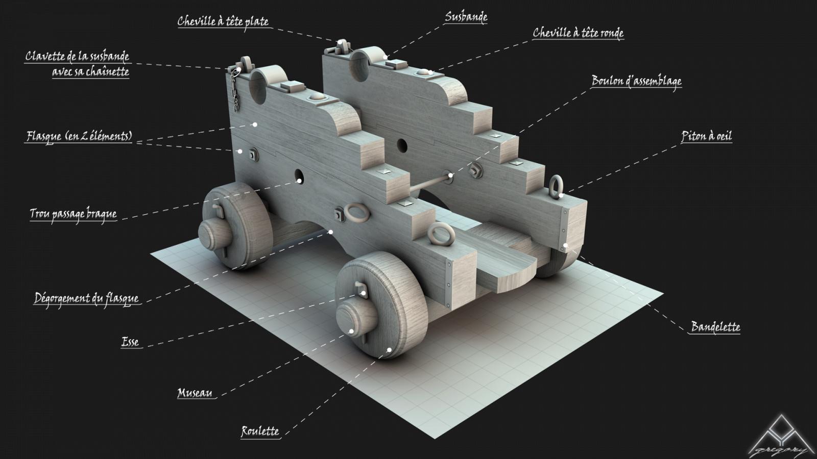 Canons vaisseau de 74 canons par Greg_3D Affut_12