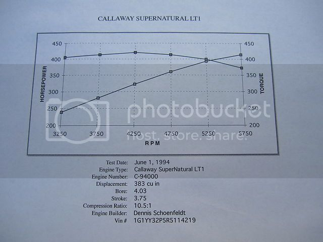 Combien de Corvette C4 Callaway en France ?? - Page 2 E1d22d10