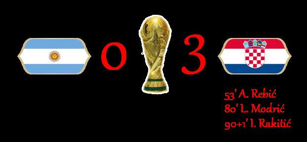 [RISULTATI] Lotteria World Cup - Group Stage 2 | Argentina 0-3 Croazia 0-310
