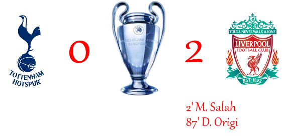 [RISULTATI] Finale - UCL | Tottenham 0-2 Liverpool | Vincitori 0211