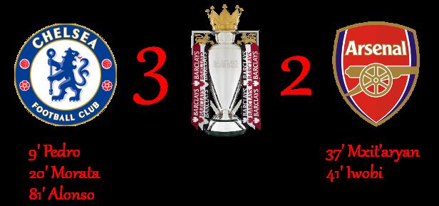 [RISULTATI] Lotteria Derby di Londra   Chelsea 3-2 Arsenal 3211