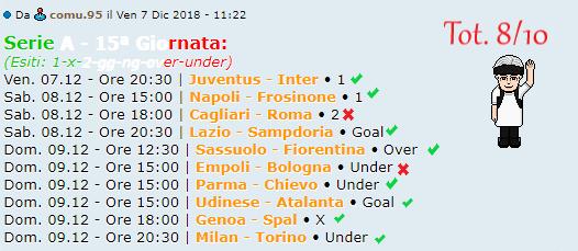 [RISULTATI] 15ª Giornata di Serie A + Altre Partite | Vincitori 9511