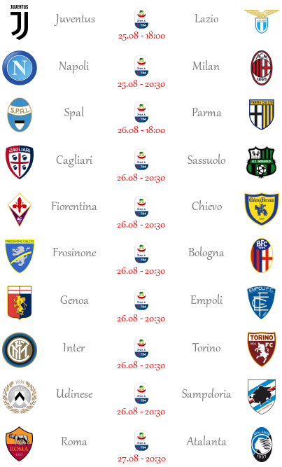 [PRONOSTICI] 2ª Giornata di Serie A + Altre Partite A111