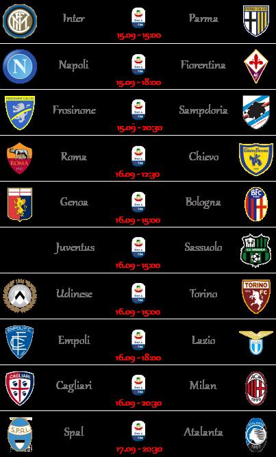 [PRONOSTICI] 4ª Giornata di Serie A + Altre Partite - Pagina 4 A410