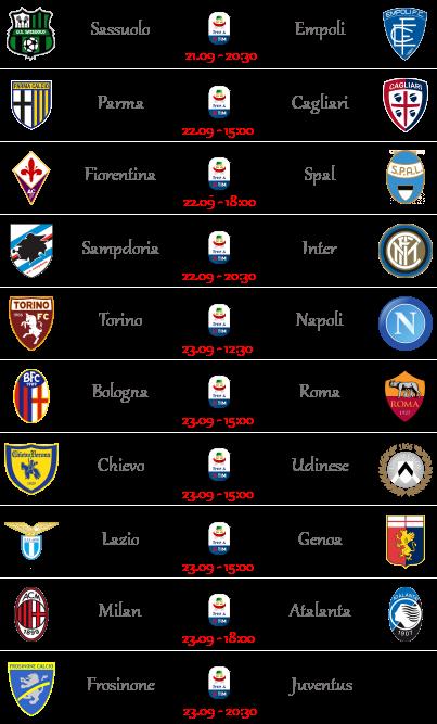 [PRONOSTICI] 5ª Giornata di Serie A + Altre Partite A510
