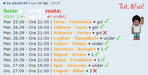 [RISULTATI] 6ª Giornata di Serie A + Altre Partite | Vincitori Alex11