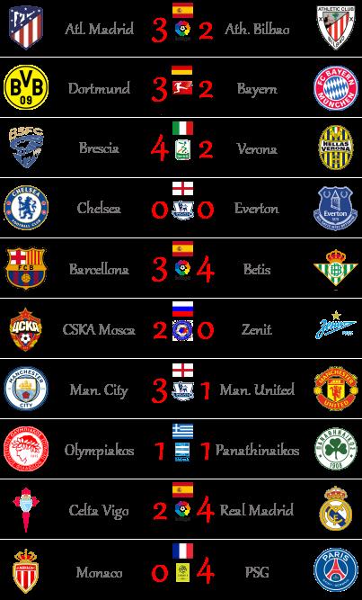 [RISULTATI] 12ª Giornata di Serie A + Altre Partite | Vincitori Altro115