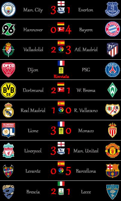 [RISULTATI] 16ª Giornata di Serie A + Altre Partite   Vincitori Altro122