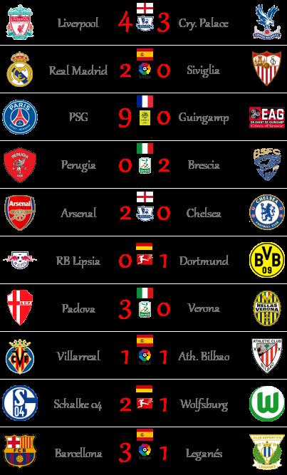 [RISULTATI] 20ª Giornata di Serie A + Altre Partite | Vincitori - Pagina 2 Altro219