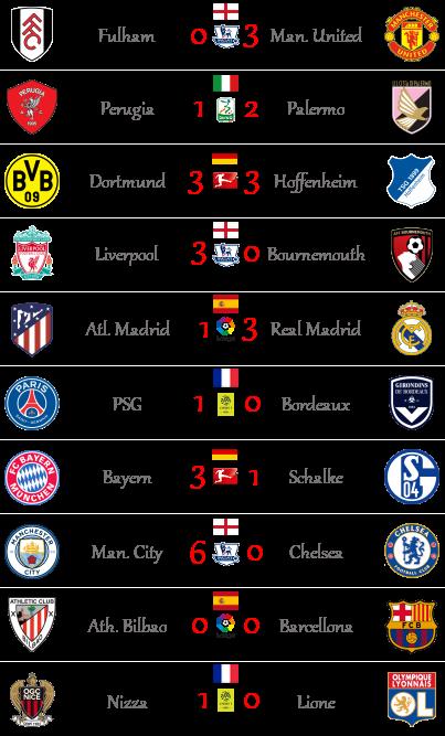 [RISULTATI] 23ª Giornata di Serie A + Altre Partite | Vincitori Altro227