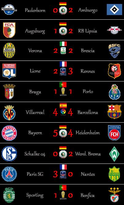 [RISULTATI] 30ª Giornata di Serie A + Altre Partite | Vincitori Altro311
