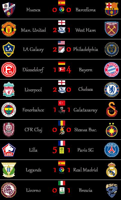 [RISULTATI] 32ª Giornata di Serie A + Altre Partite   Vincitori Altro314