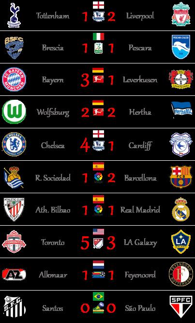 [RISULTATI] 4ª Giornata di Serie A + Altre Partite | Vincitori Altro411