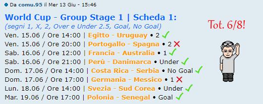 [RISULTATI] FIFA World Cup 2018 | Group Stage 1 | Vincitori! - Pagina 2 Comu_910