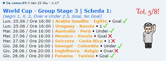 [RISULTATI] FIFA World Cup 2018 | Group Stage 3 | Vincitori! Comuu10