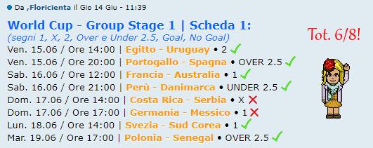 [RISULTATI] FIFA World Cup 2018 | Group Stage 1 | Vincitori! - Pagina 2 Floric10