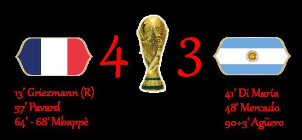 [RISULTATI] Lotteria World Cup - Ottavi | Francia 4-3 Argentina Frag10