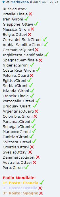 [RISULTATI] Predictions | Il Vostro FIFA World Cup | Vincitori! Markk10