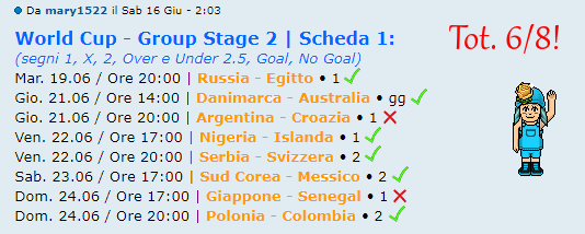 [RISULTATI] FIFA World Cup 2018 | Group Stage 2 | Vincitori! - Pagina 2 Mary10