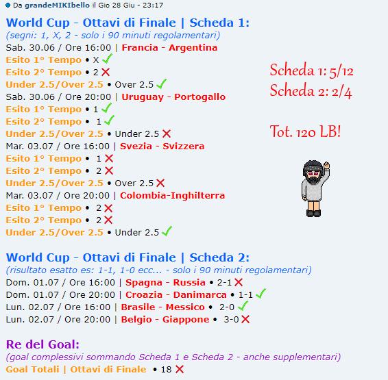 [RISULTATI] FIFA World Cup 2018 | Ottavi di Finale | Vincitori! - Pagina 2 Miki10