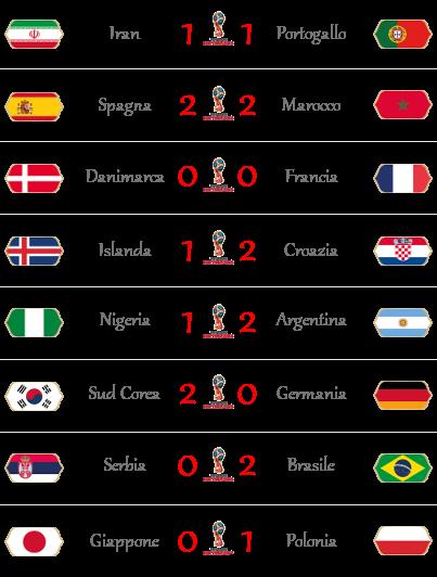 [RISULTATI] FIFA World Cup 2018 | Group Stage 3 | Vincitori! Mondo212