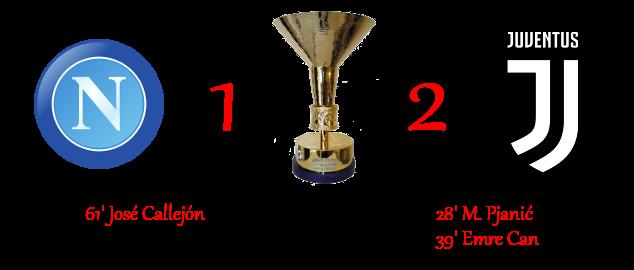 [RISULTATI] Lotteria 90' Minutes | Napoli 1-2 Juventus Nap12j10