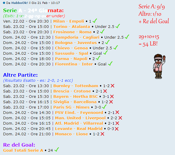 [RISULTATI] 25ª Giornata di Serie A + Altre Partite | Vincitori Ok110