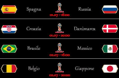 [PRONOSTICI] FIFA World Cup 2018 | Ottavi di Finale - Pagina 2 Ottavi12