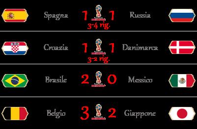 [RISULTATI] FIFA World Cup 2018 | Ottavi di Finale | Vincitori! - Pagina 2 Ottavi13