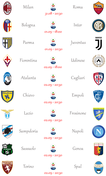[PRONOSTICI] 3ª Giornata di Serie A + Altre Partite - Pagina 2 S110