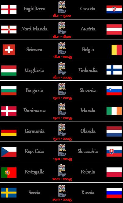 [PRONOSTICI] 5ª e 6ª Giornata | UEFA Nations League - Pagina 4 Scheda17